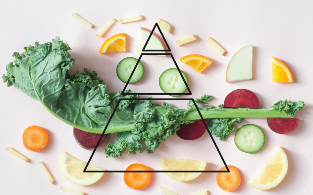 Hardlopen en voeding – deel II: de sportvoedingspiramide